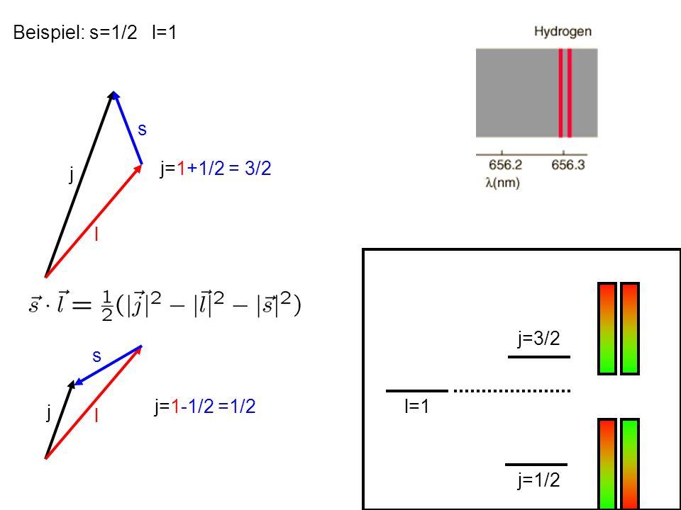 Beispiel: s=1/2 l=1 s l j j=1+1/2 = 3/2 l=1 j=3/2 j=1/2 s l j j=1-1/2 =1/2