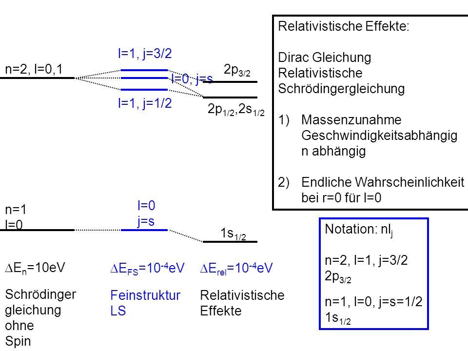 Relativistische Effekte: