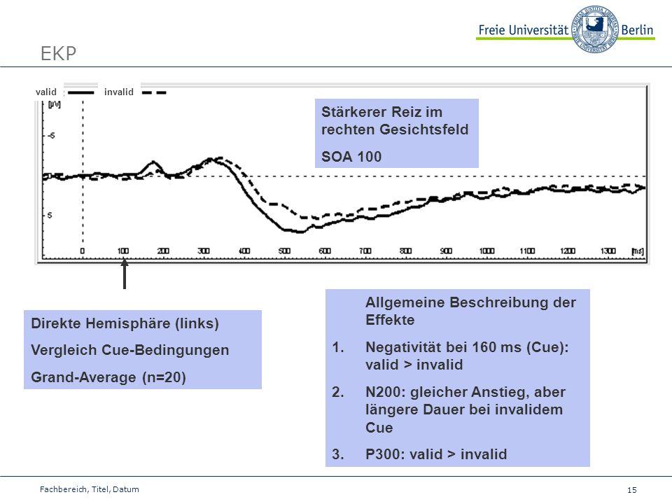 EKP Stärkerer Reiz im rechten Gesichtsfeld SOA 100