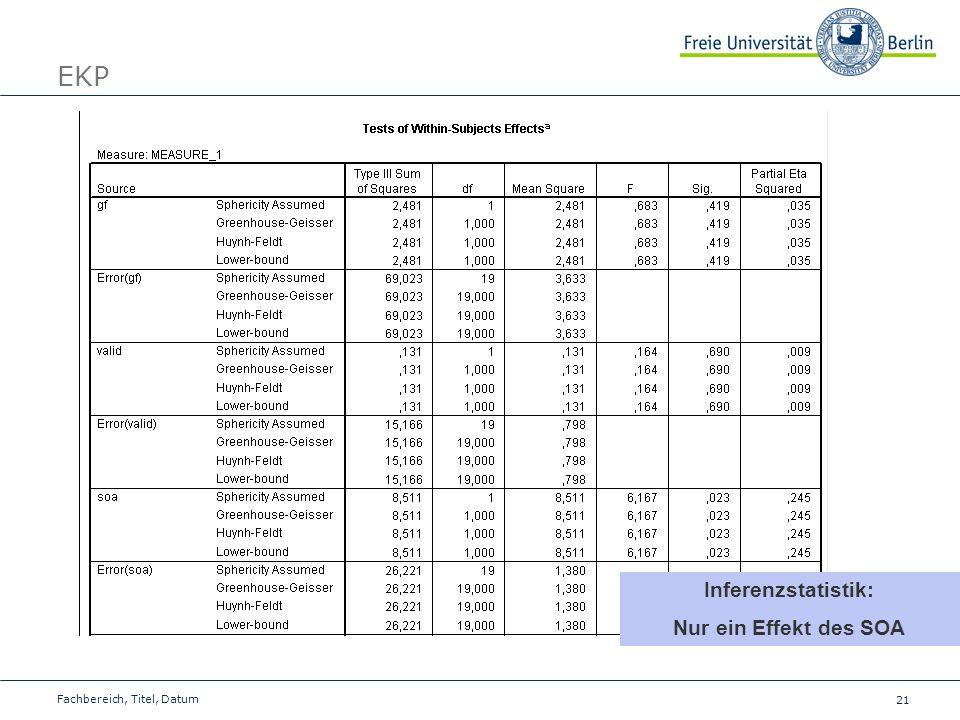 EKP Inferenzstatistik: Nur ein Effekt des SOA