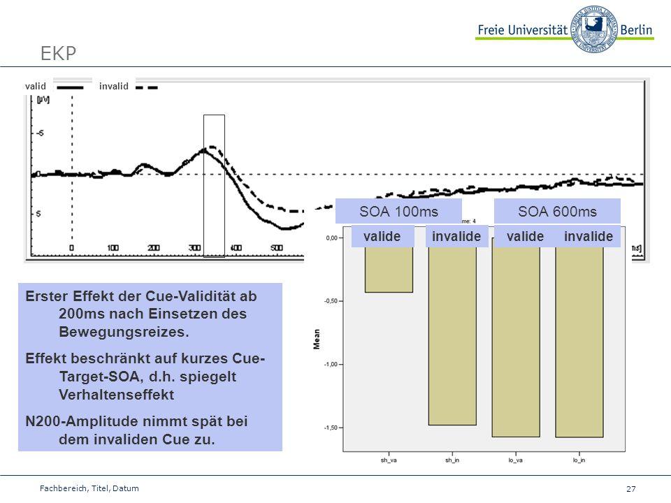 EKP valid. invalid. SOA 100ms. SOA 600ms. valide. invalide. valide. invalide.