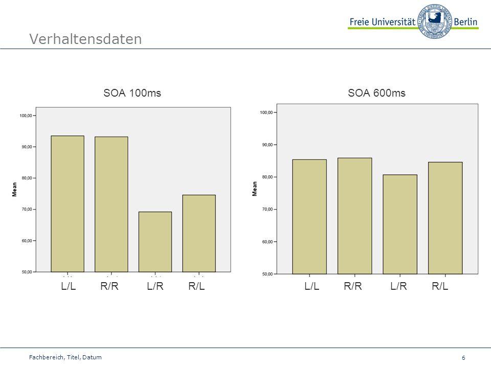 Verhaltensdaten SOA 100ms SOA 600ms L/L R/R L/R R/L L/L R/R L/R R/L