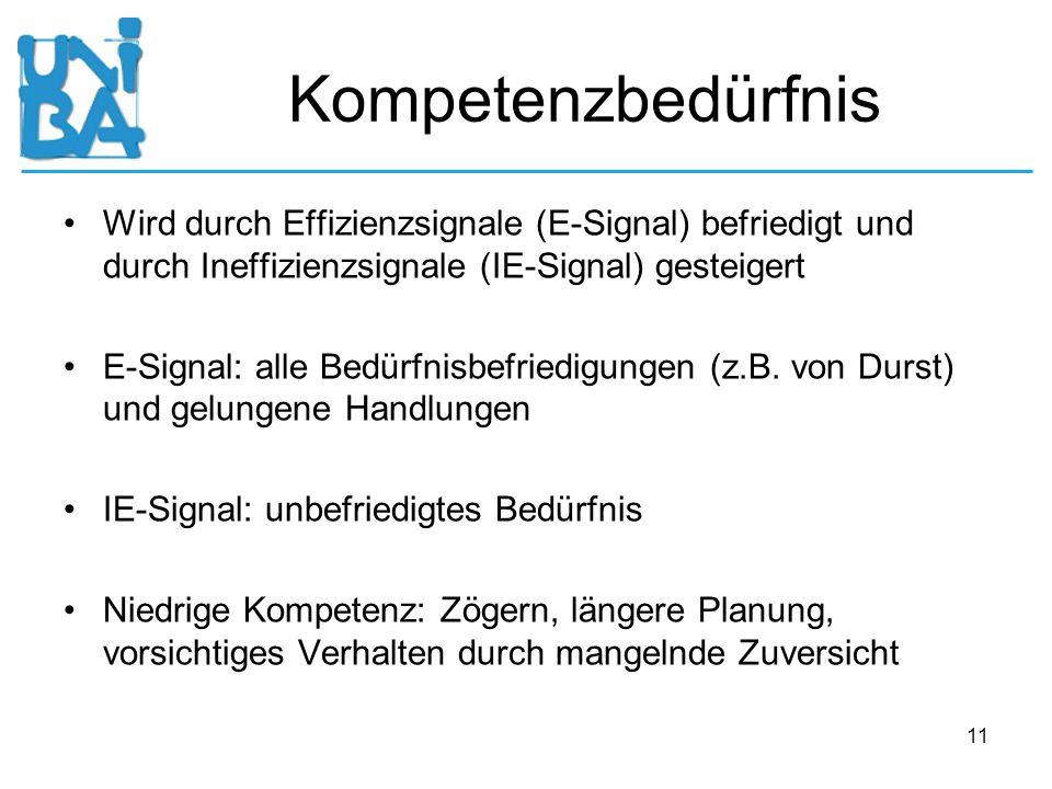 Kompetenzbedürfnis Wird durch Effizienzsignale (E-Signal) befriedigt und durch Ineffizienzsignale (IE-Signal) gesteigert.