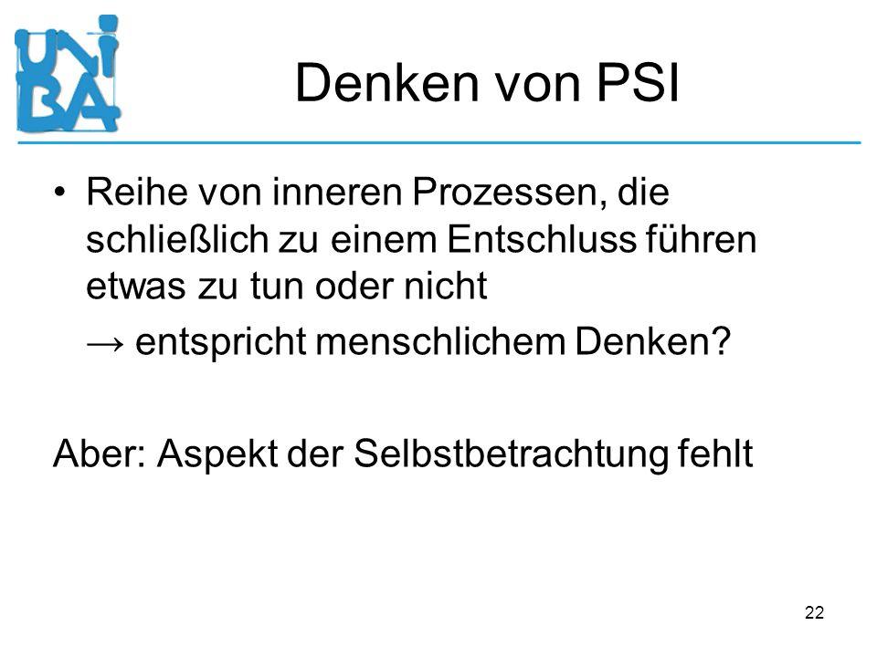 Denken von PSI Reihe von inneren Prozessen, die schließlich zu einem Entschluss führen etwas zu tun oder nicht.