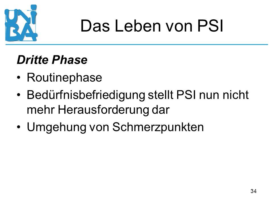 Das Leben von PSI Dritte Phase Routinephase