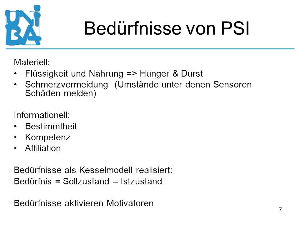 Bedürfnisse von PSI Materiell: