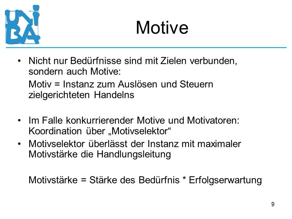 Motive Nicht nur Bedürfnisse sind mit Zielen verbunden, sondern auch Motive: Motiv = Instanz zum Auslösen und Steuern zielgerichteten Handelns.