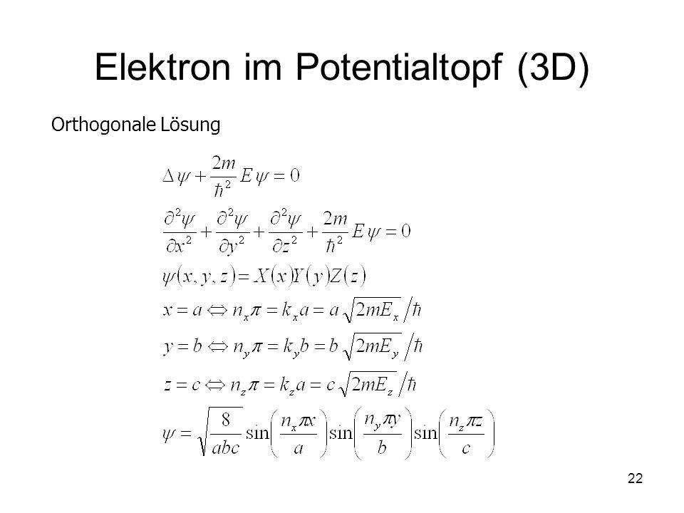 Elektron im Potentialtopf (3D)