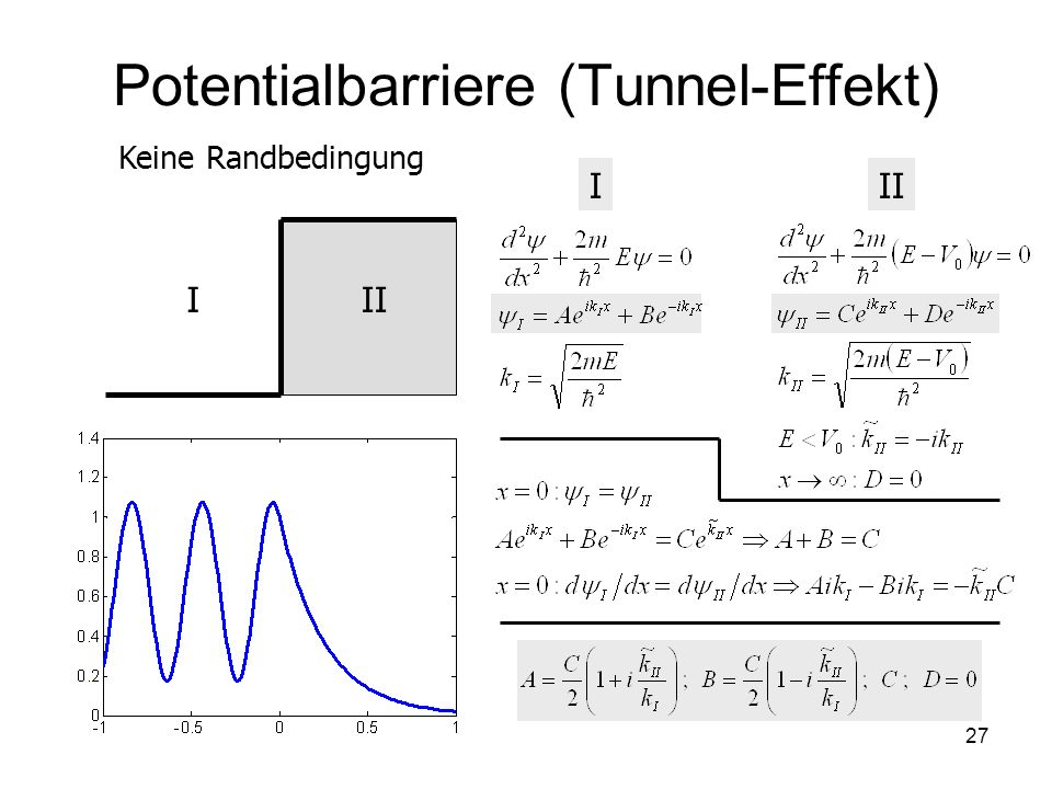 Potentialbarriere (Tunnel-Effekt)