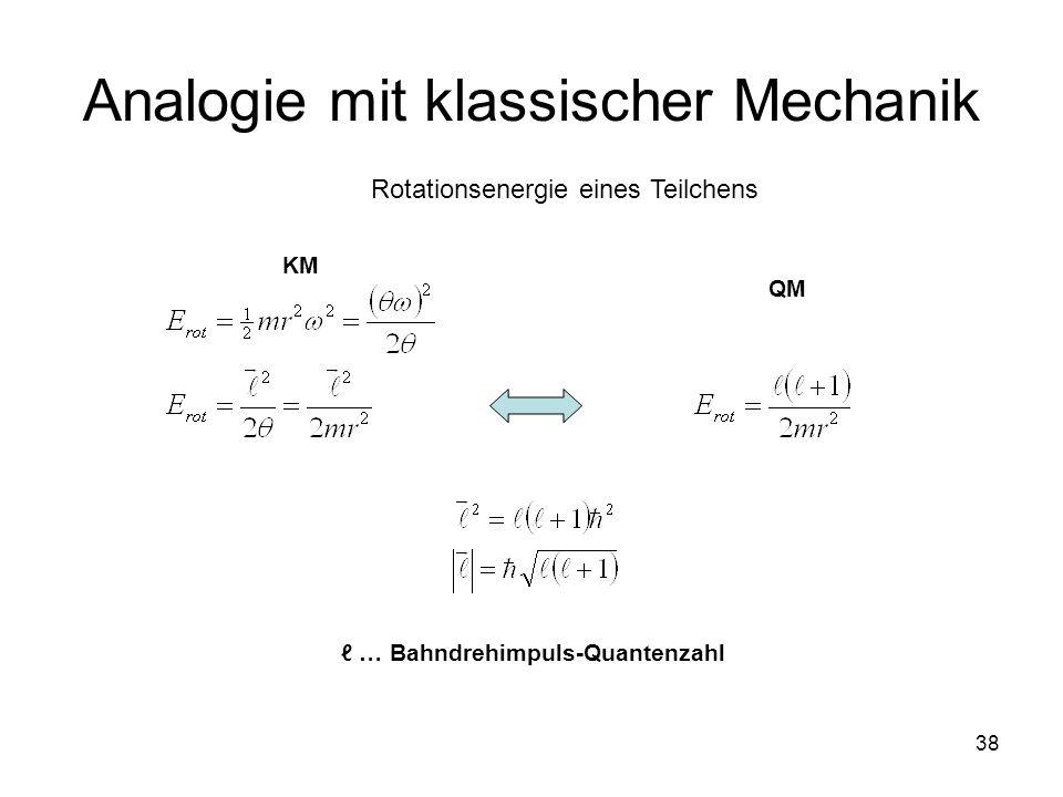 Analogie mit klassischer Mechanik