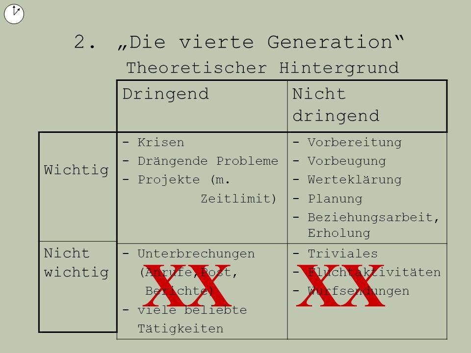 """2. """"Die vierte Generation Theoretischer Hintergrund"""
