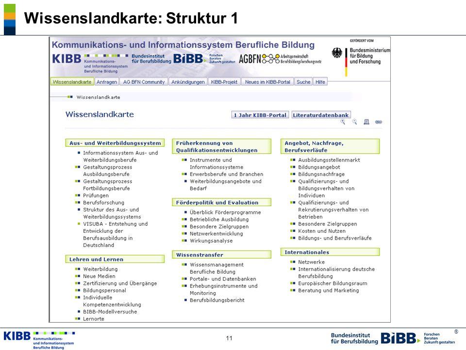 Wissenslandkarte: Struktur 1