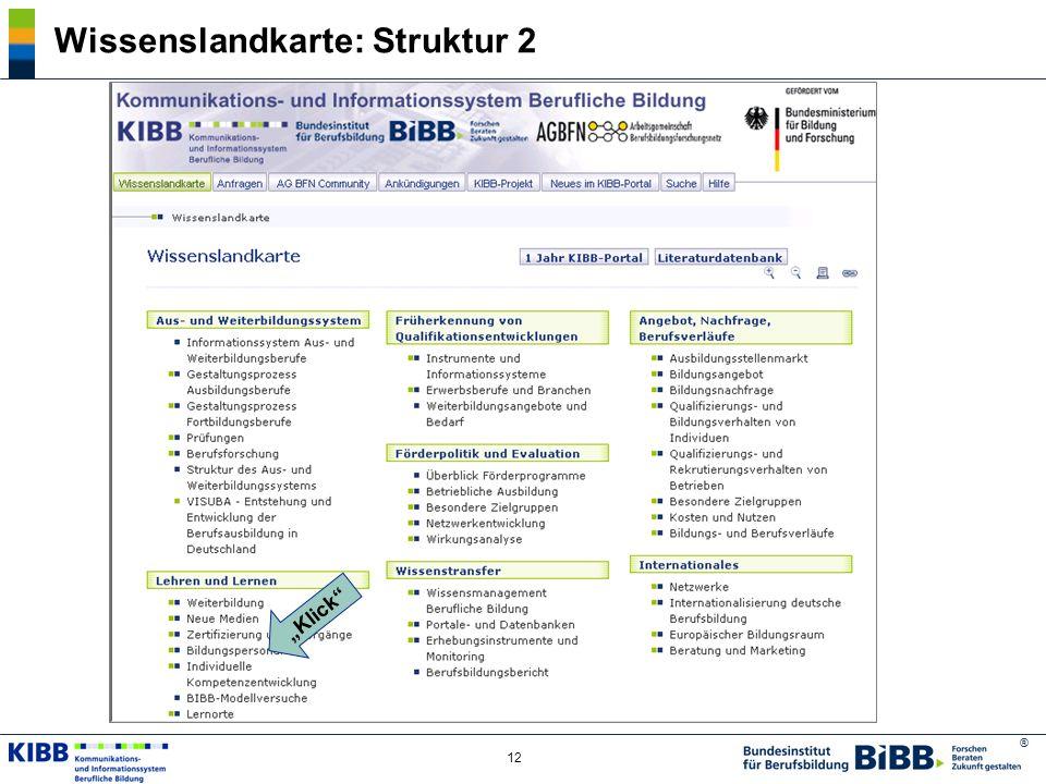 Wissenslandkarte: Struktur 2