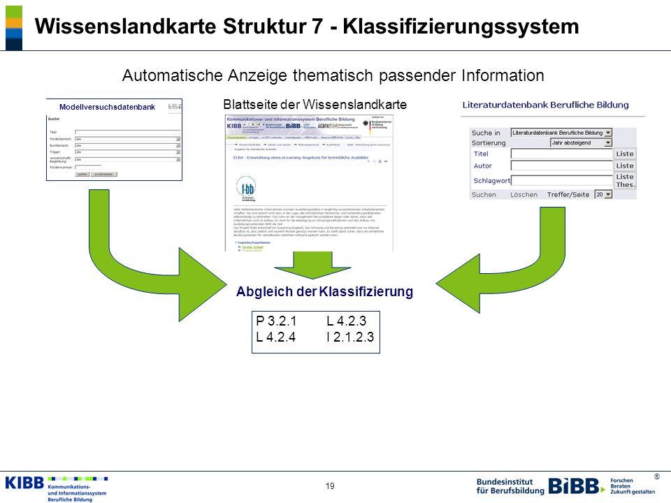 Wissenslandkarte Struktur 7 - Klassifizierungssystem