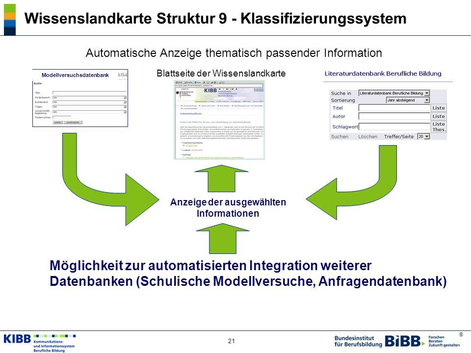 Wissenslandkarte Struktur 9 - Klassifizierungssystem