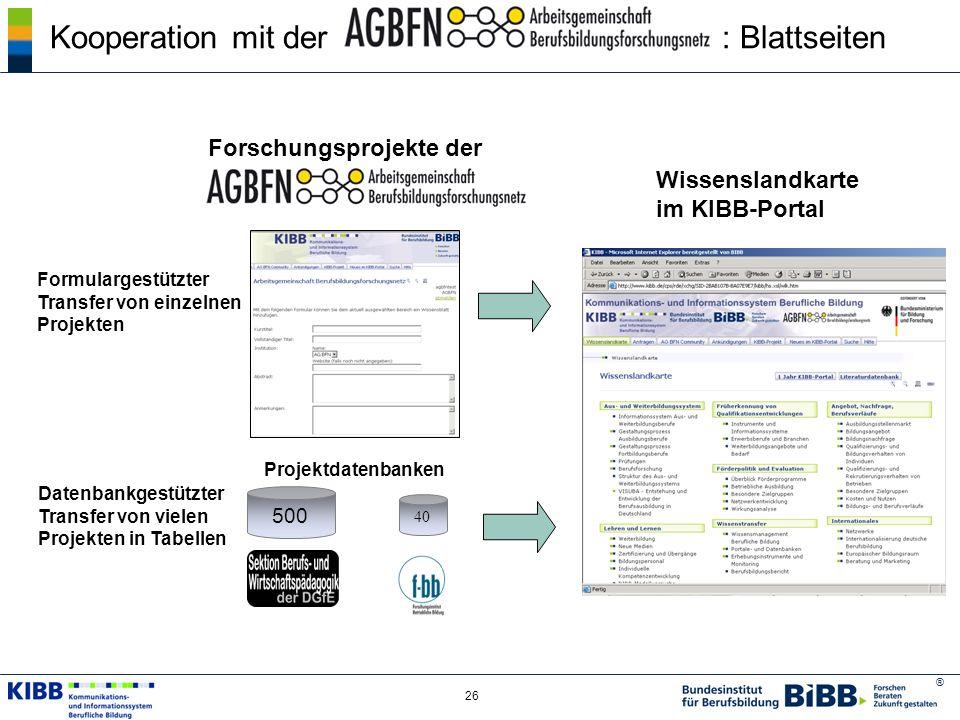 Kooperation mit der : Blattseiten