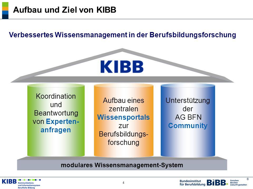 Aufbau und Ziel von KIBB