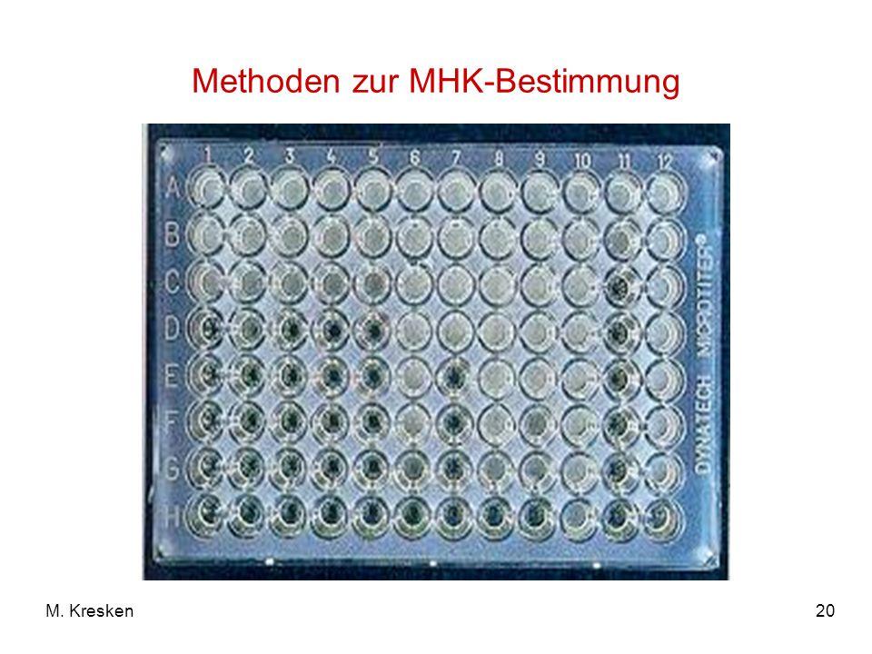 Methoden zur MHK-Bestimmung
