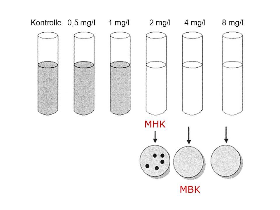 Kontrolle 0,5 mg/l 1 mg/l 2 mg/l 4 mg/l 8 mg/l