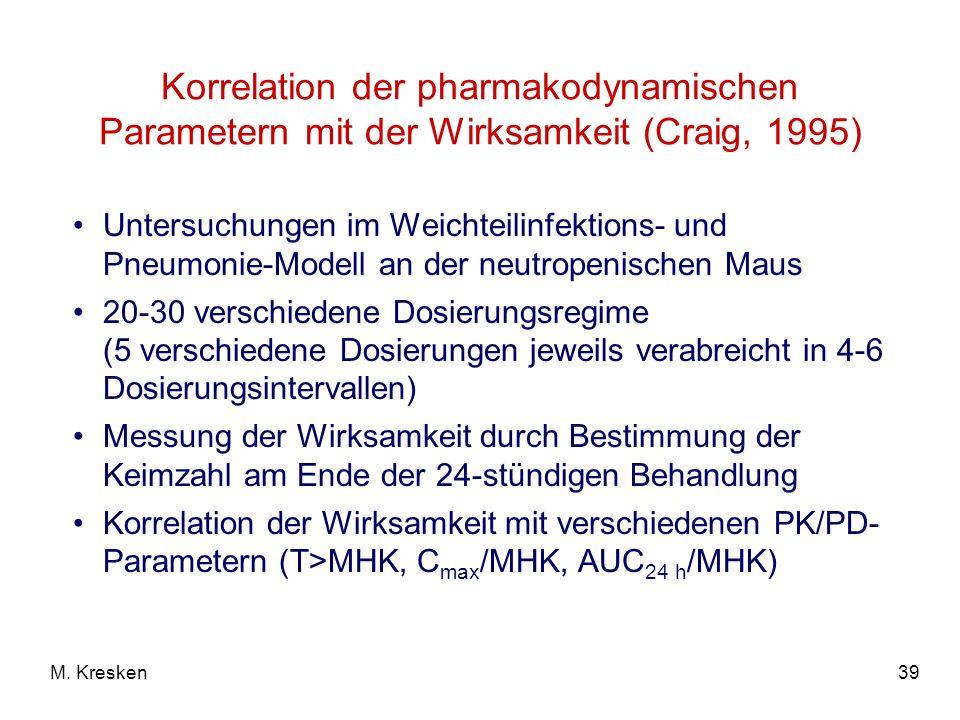 Korrelation der pharmakodynamischen Parametern mit der Wirksamkeit (Craig, 1995)