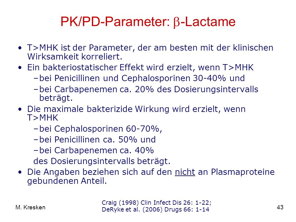 PK/PD-Parameter: -Lactame