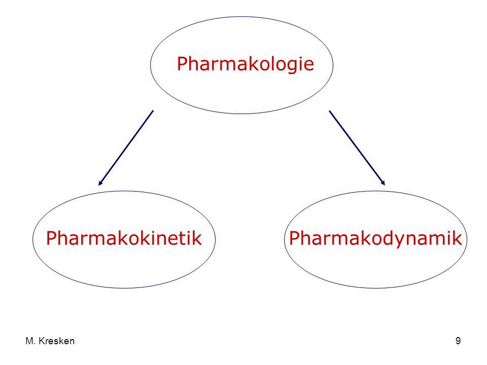Pharmakologie Pharmakokinetik Pharmakodynamik M. Kresken