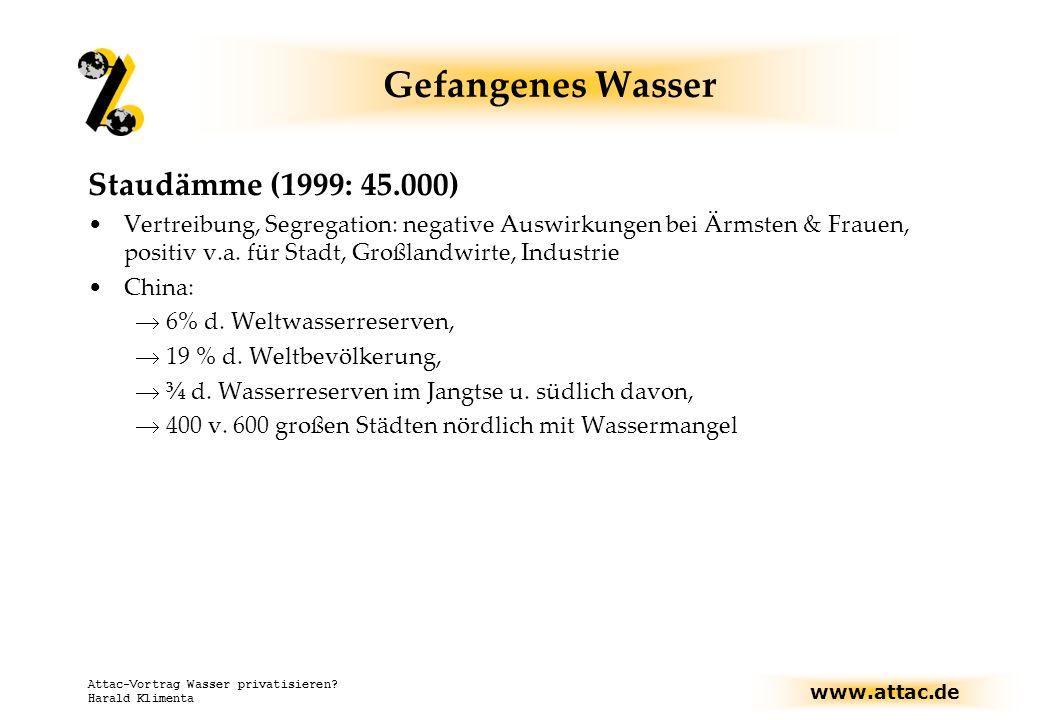 Gefangenes Wasser Staudämme (1999: 45.000)
