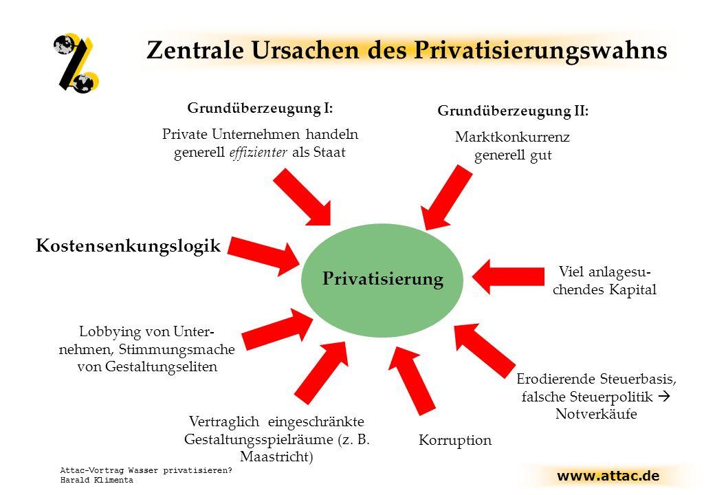 Zentrale Ursachen des Privatisierungswahns
