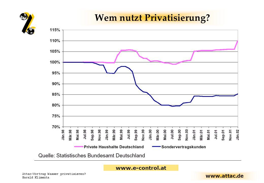 Wem nutzt Privatisierung