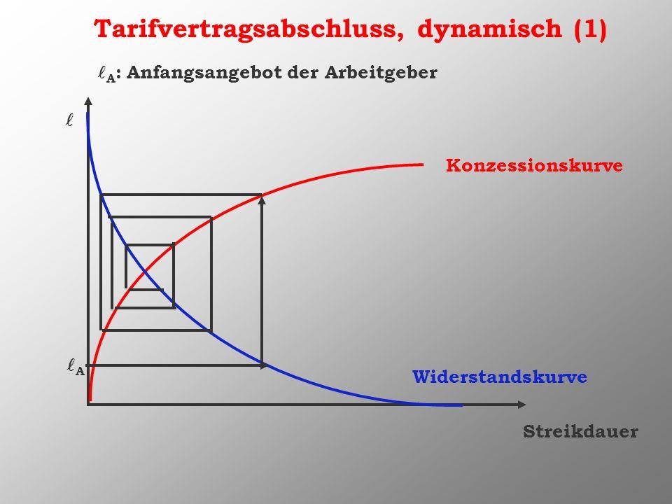 Tarifvertragsabschluss, dynamisch (1)
