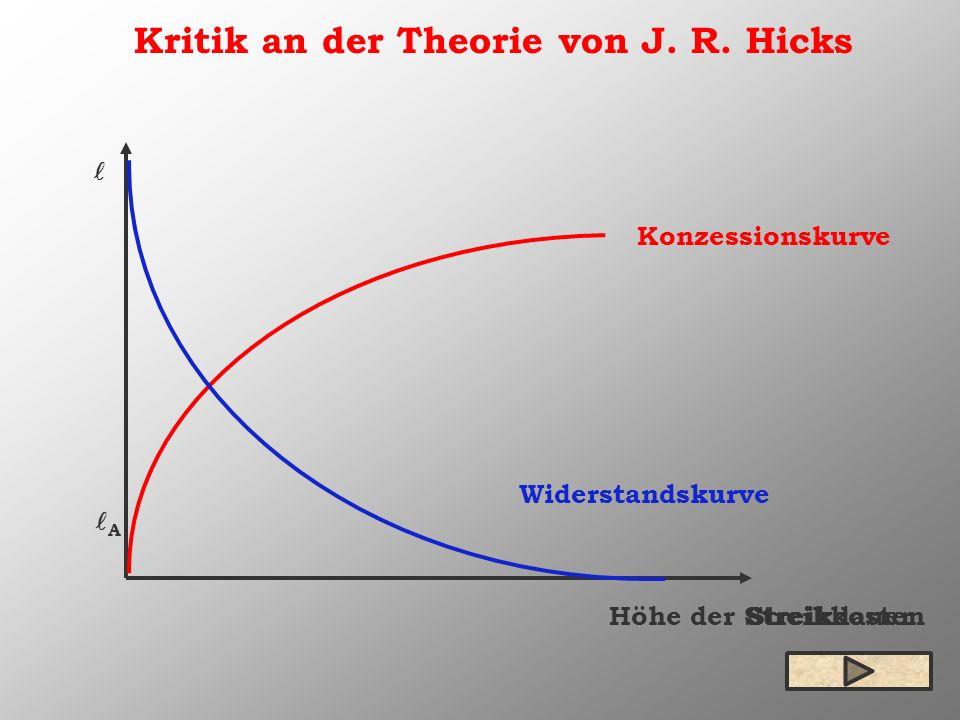 Kritik an der Theorie von J. R. Hicks