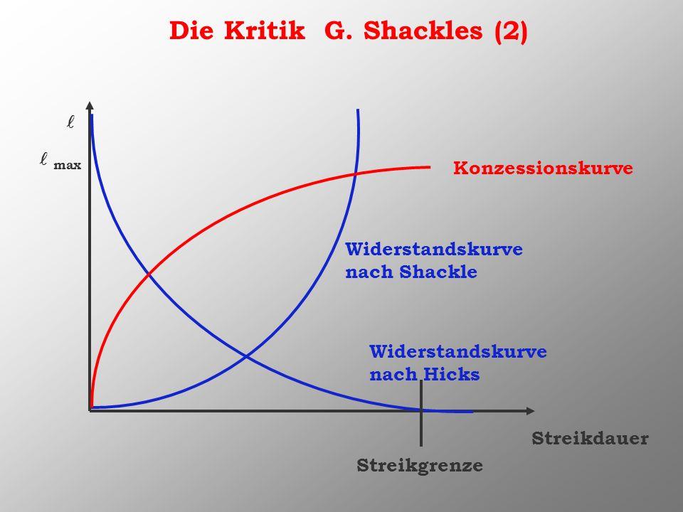 Die Kritik G. Shackles (2)
