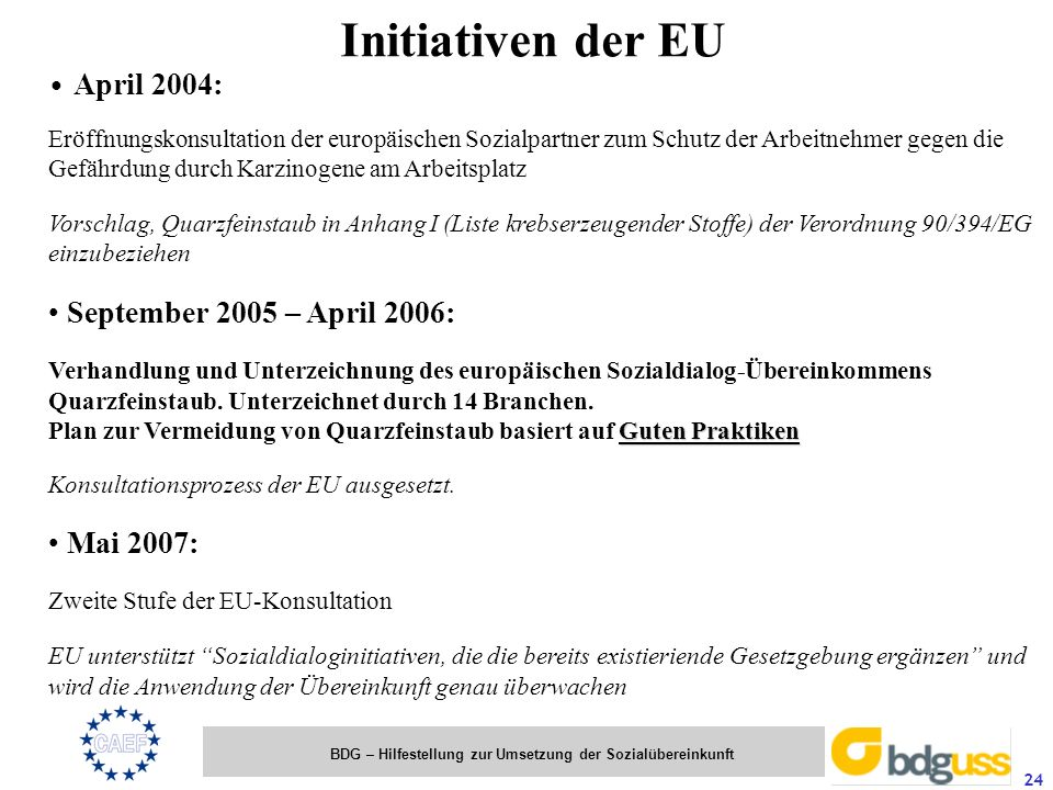 Initiativen der EU April 2004: September 2005 – April 2006: Mai 2007: