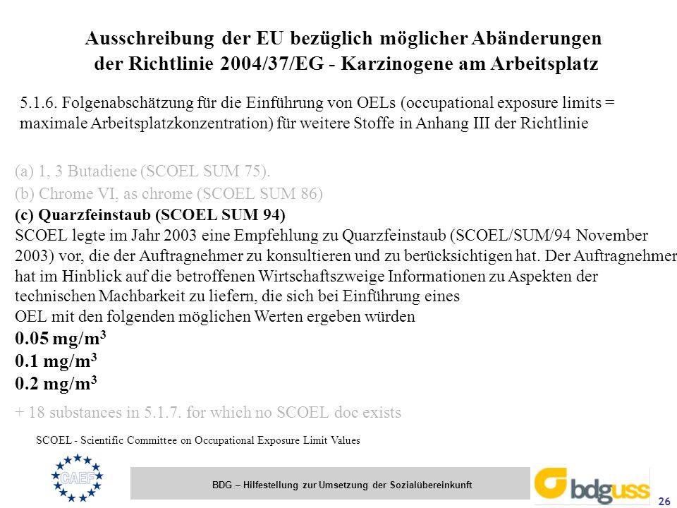 Ausschreibung der EU bezüglich möglicher Abänderungen der Richtlinie 2004/37/EG - Karzinogene am Arbeitsplatz