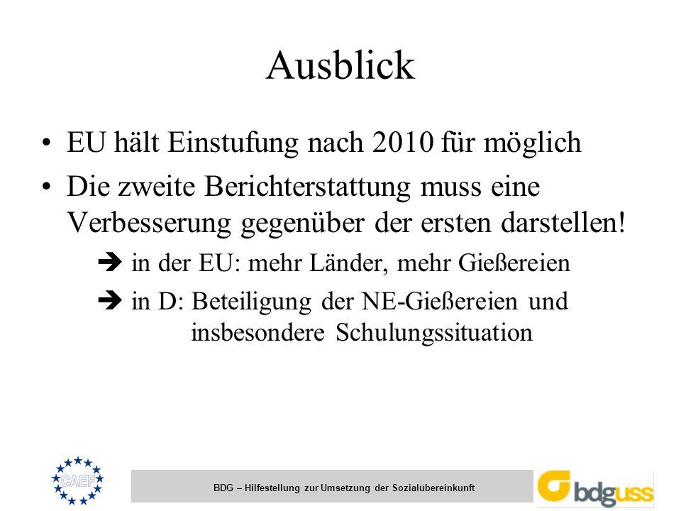 Ausblick EU hält Einstufung nach 2010 für möglich
