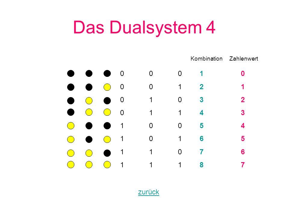 Das Dualsystem 4 Kombination Zahlenwert. 0 0 0. 0 0 1. 0 1 0. 0 1 1. 1 0 0. 1 0 1. 1 1 0.