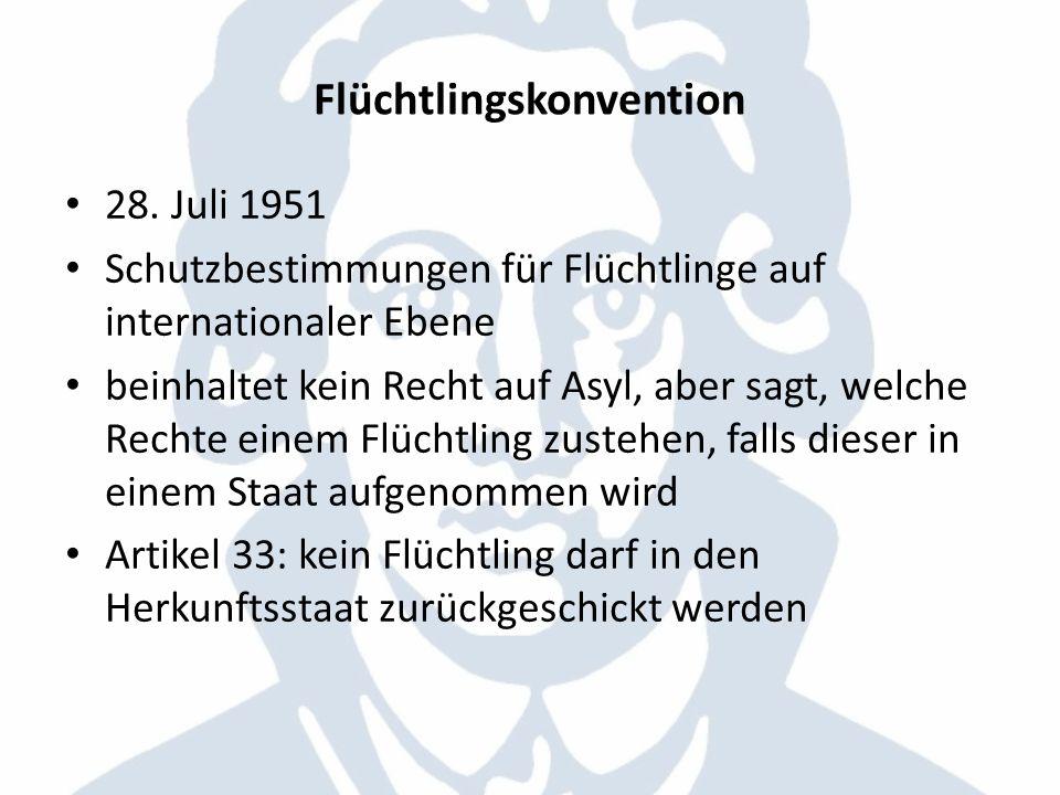 Flüchtlingskonvention