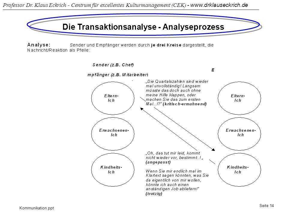 Die Transaktionsanalyse - Analyseprozess