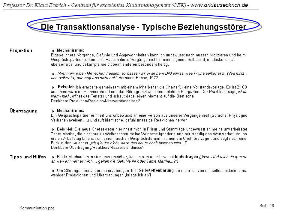 Die Transaktionsanalyse - Typische Beziehungsstörer