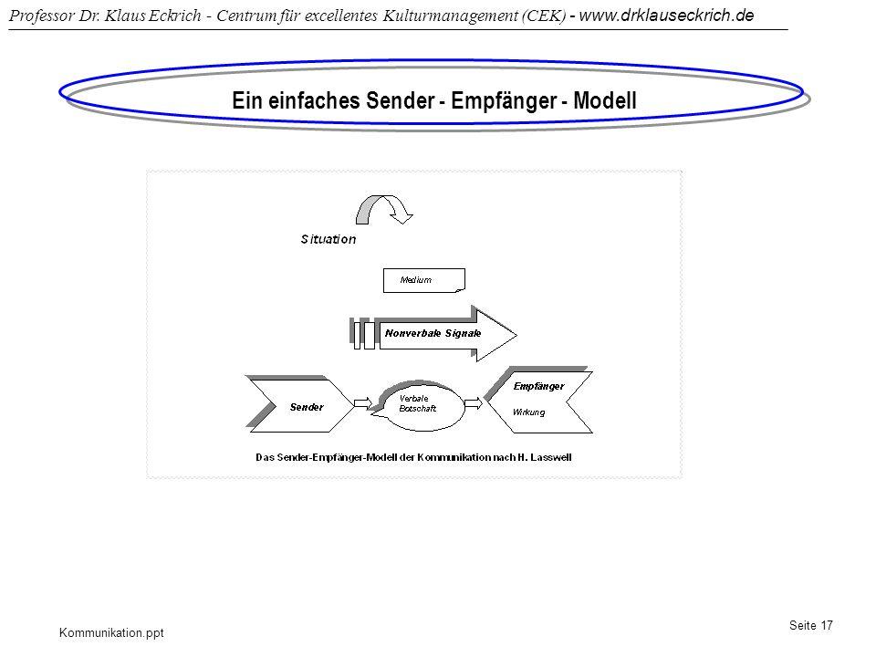 Ein einfaches Sender - Empfänger - Modell