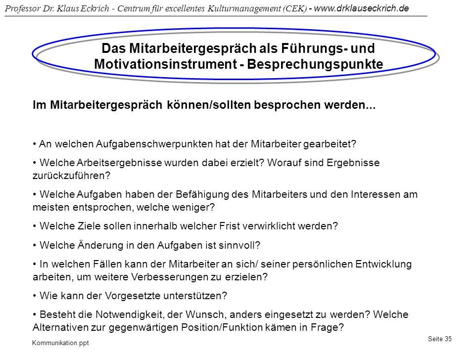 Das Mitarbeitergespräch als Führungs- und Motivationsinstrument - Besprechungspunkte