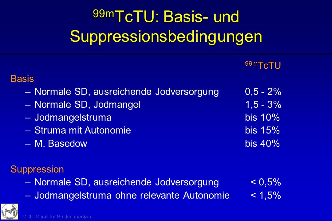 99mTcTU: Basis- und Suppressionsbedingungen