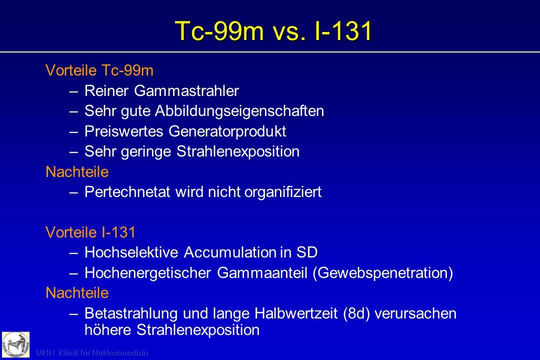 Tc-99m vs. I-131 Vorteile Tc-99m Reiner Gammastrahler