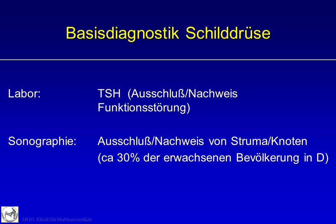 Basisdiagnostik Schilddrüse