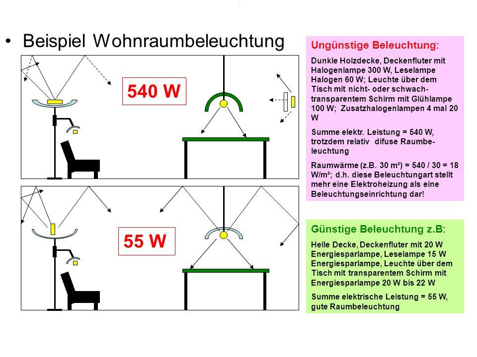 Beispiel Wohnraumbeleuchtung