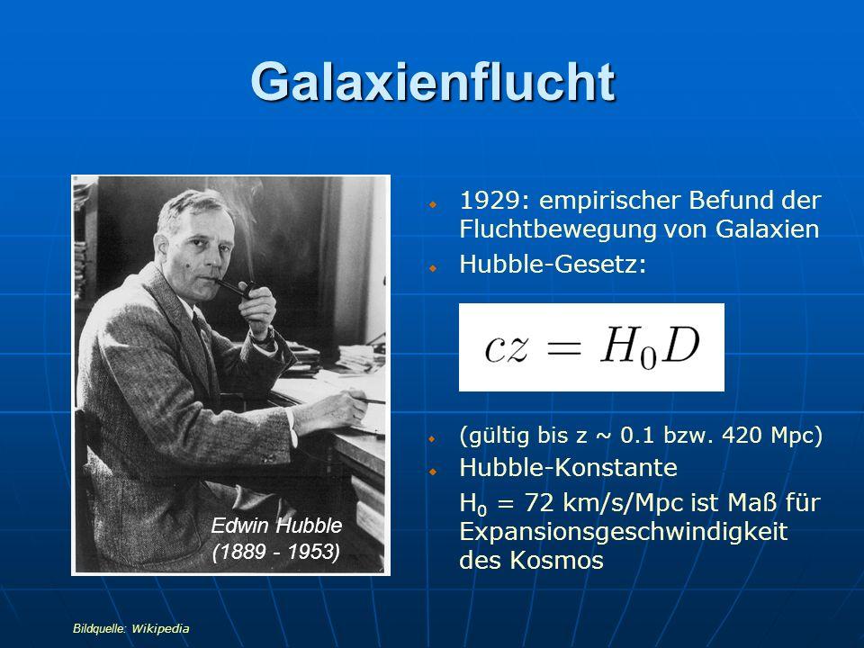 Galaxienflucht 1929: empirischer Befund der Fluchtbewegung von Galaxien. Hubble-Gesetz: (gültig bis z ~ 0.1 bzw. 420 Mpc)