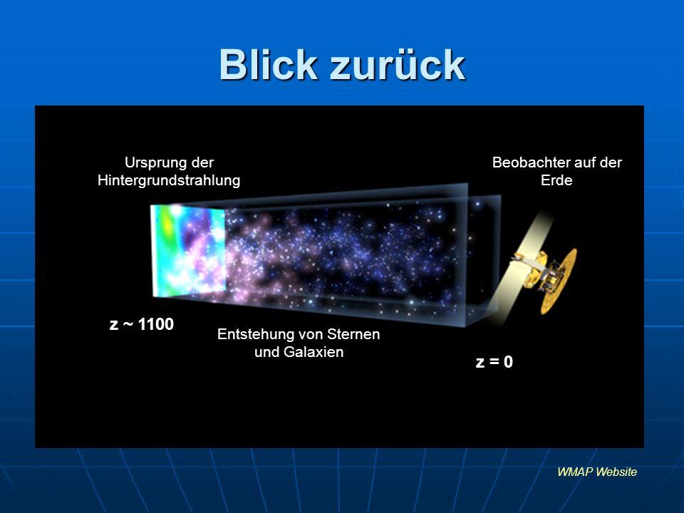 Blick zurück z ~ 1100 z = 0 Ursprung der Hintergrundstrahlung