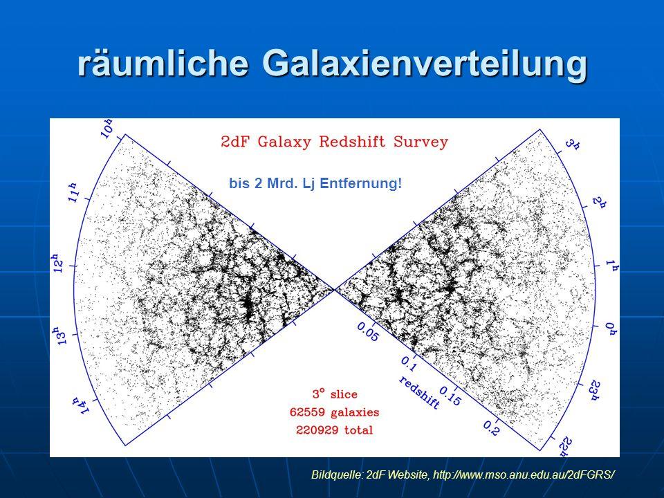 räumliche Galaxienverteilung
