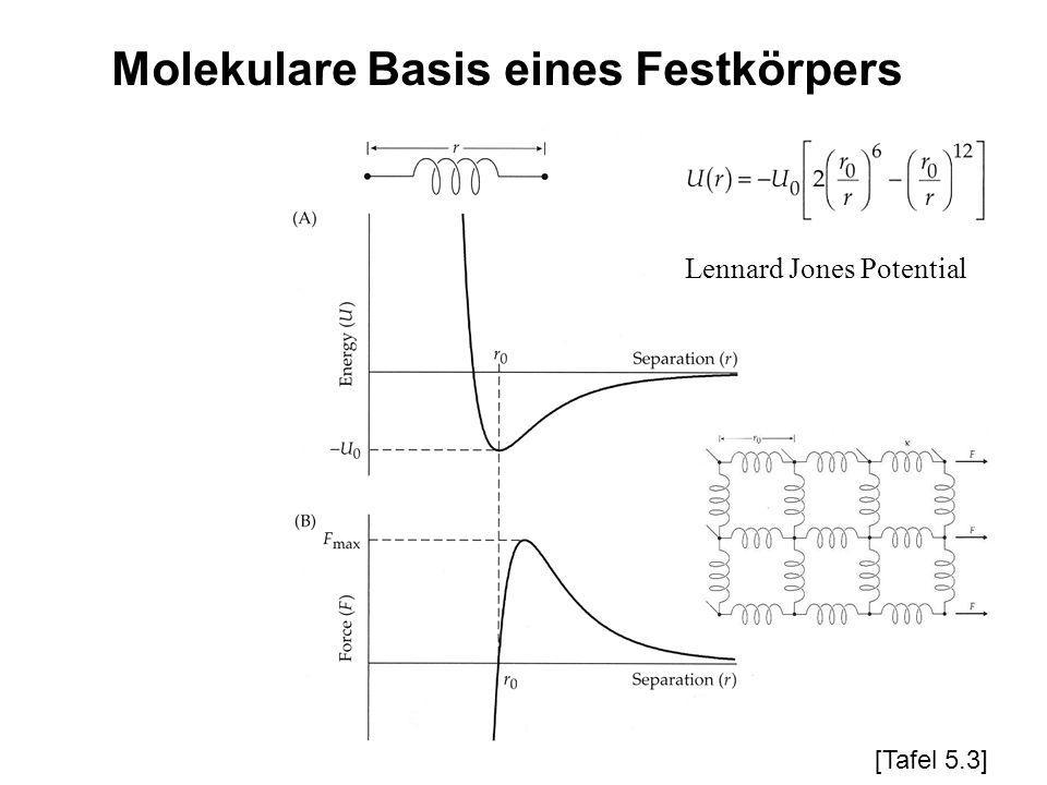Molekulare Basis eines Festkörpers