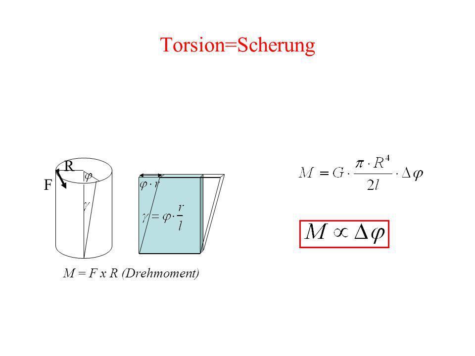 Torsion=Scherung R F M = F x R (Drehmoment)